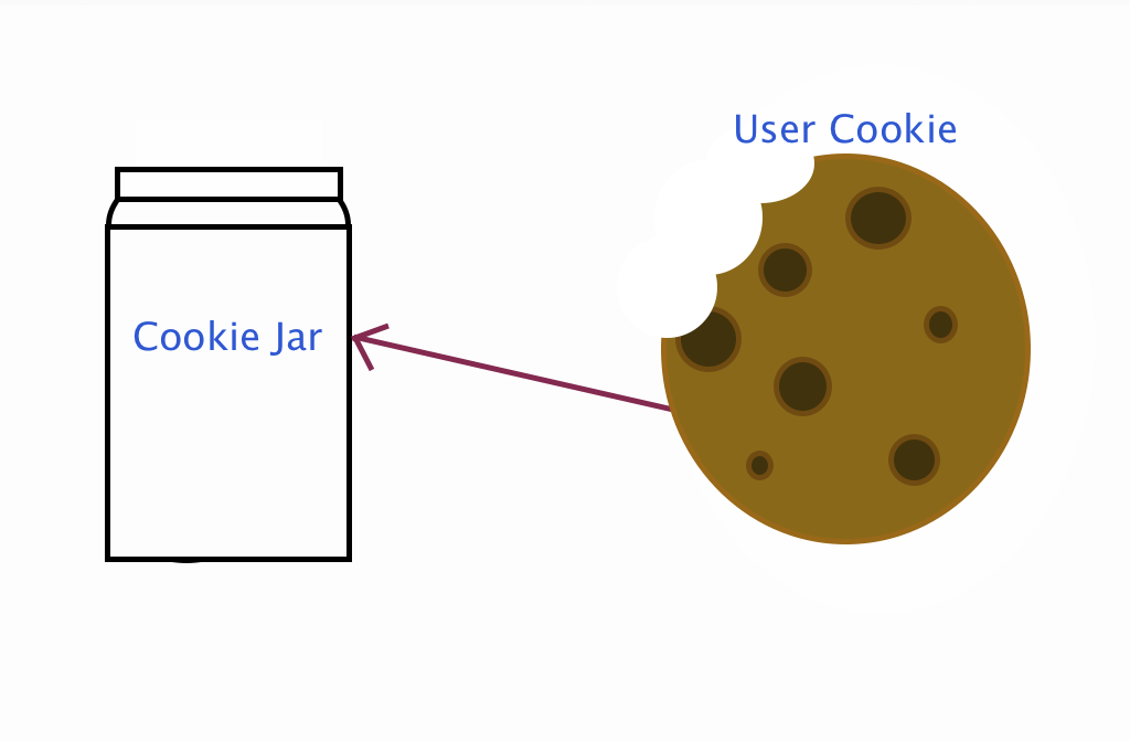 Building a Web Server in Go: Authentication Cookies
