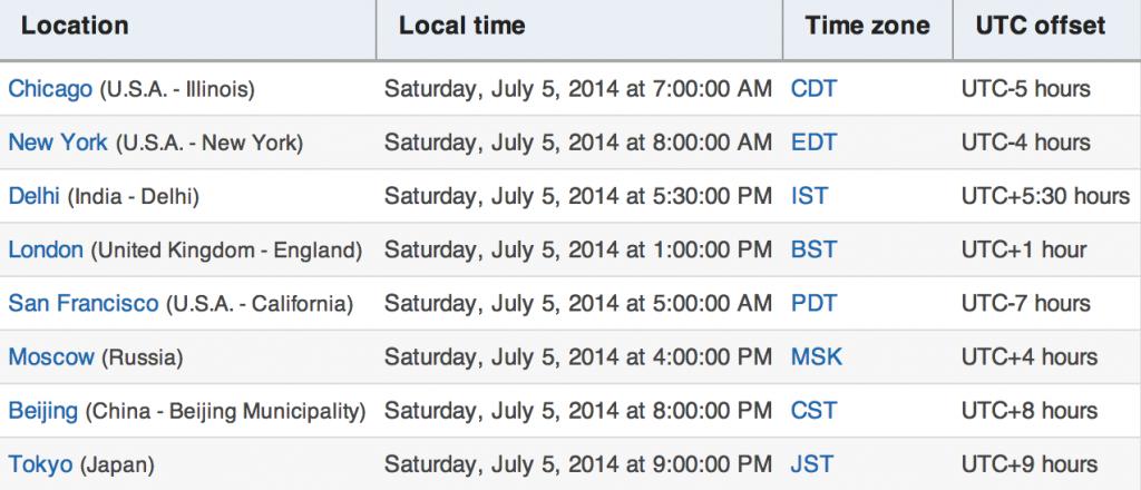 Screen Shot 2014-07-05 at 3.02.50 PM