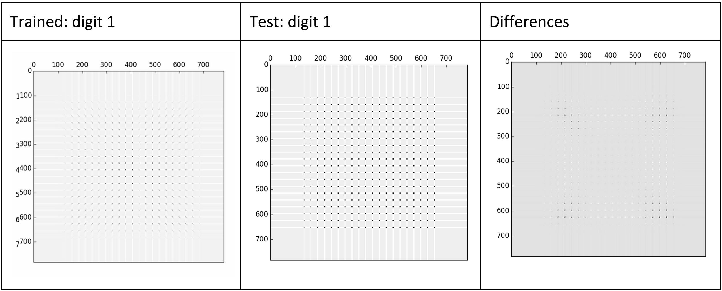 PCA: Principal Component Analysis -