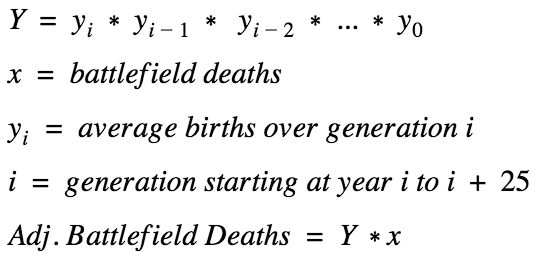 adj battle field deaths equation