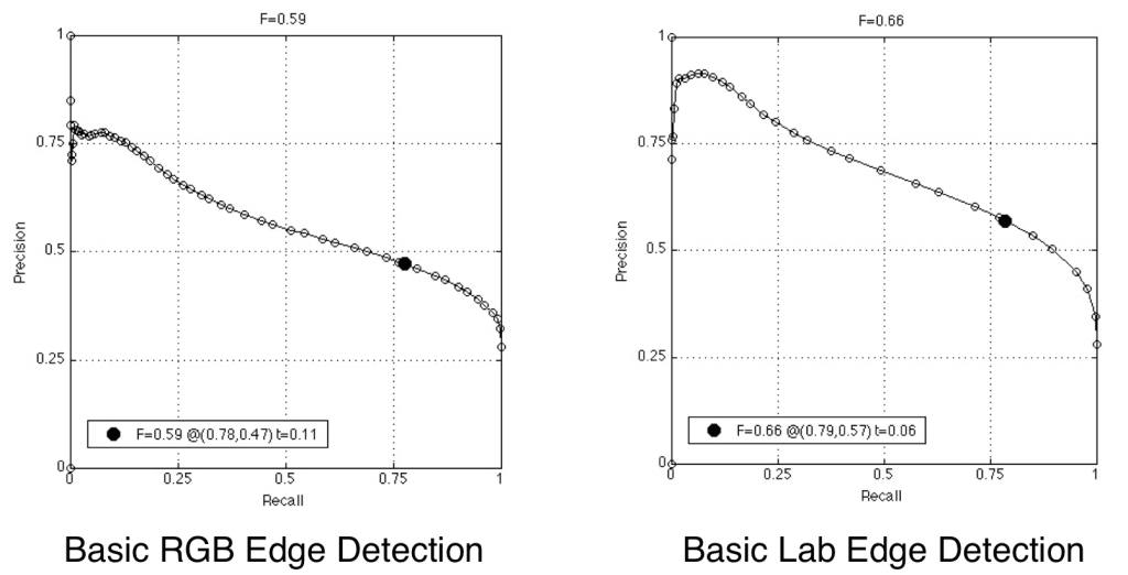 edge-detection-comparison