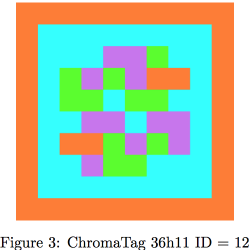 ChromaTags: An Accurate, Robust, and Fast Fiducial System